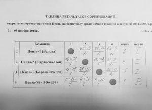 imagevvvav